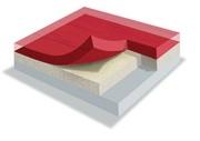 Гетерогенные покрытия